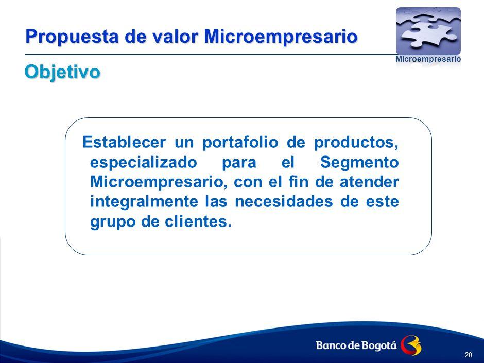 Fuentes de crecimiento Microcrédito 2011