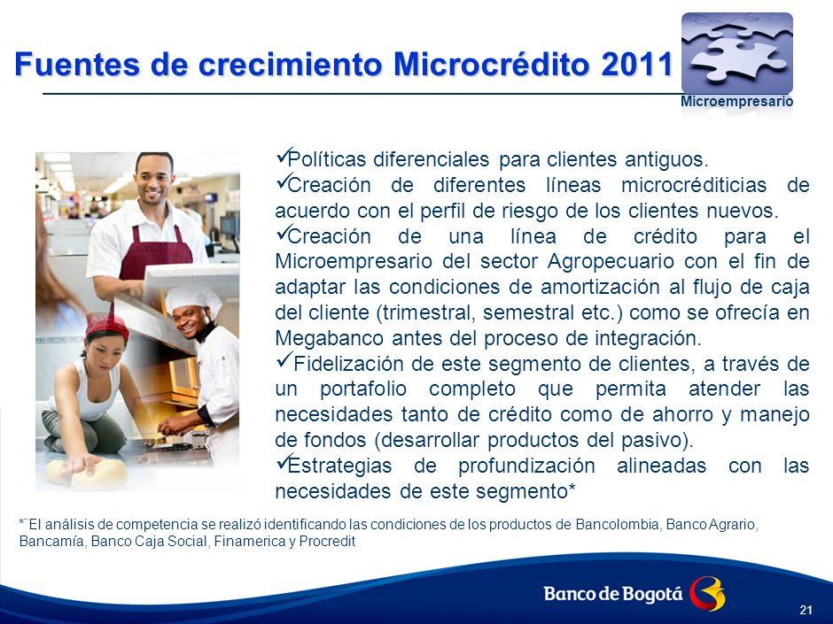 Propuesta de Valor Microempresario Soluciones de Ahorro Soluciones