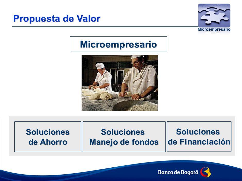 Cuenta de Ahorro Programado Microempresario