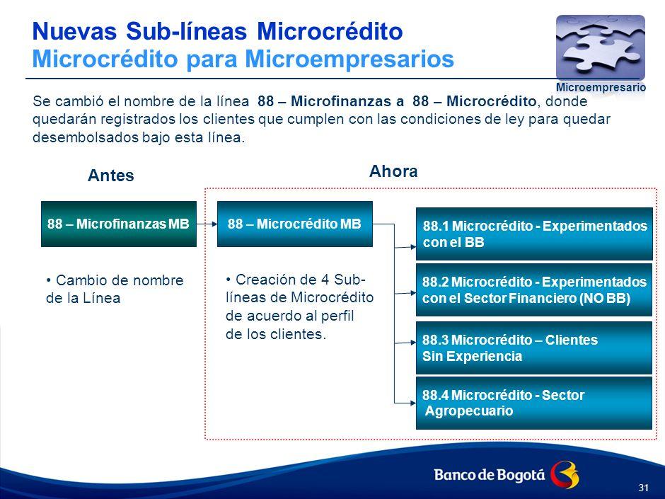 Nuevas Sub - líneas Microcrédito Microcrédito para Microempresarios