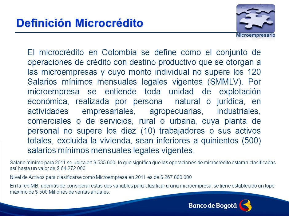 COMPORTAMIENTO MICROCRÉDITO Sector Financiero