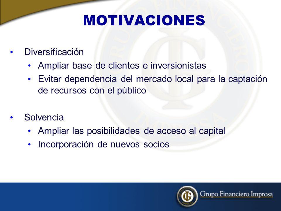 MOTIVACIONES Diversificación Ampliar base de clientes e inversionistas
