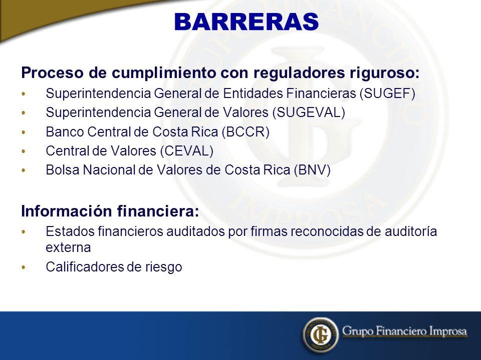 BARRERAS Proceso de cumplimiento con reguladores riguroso: