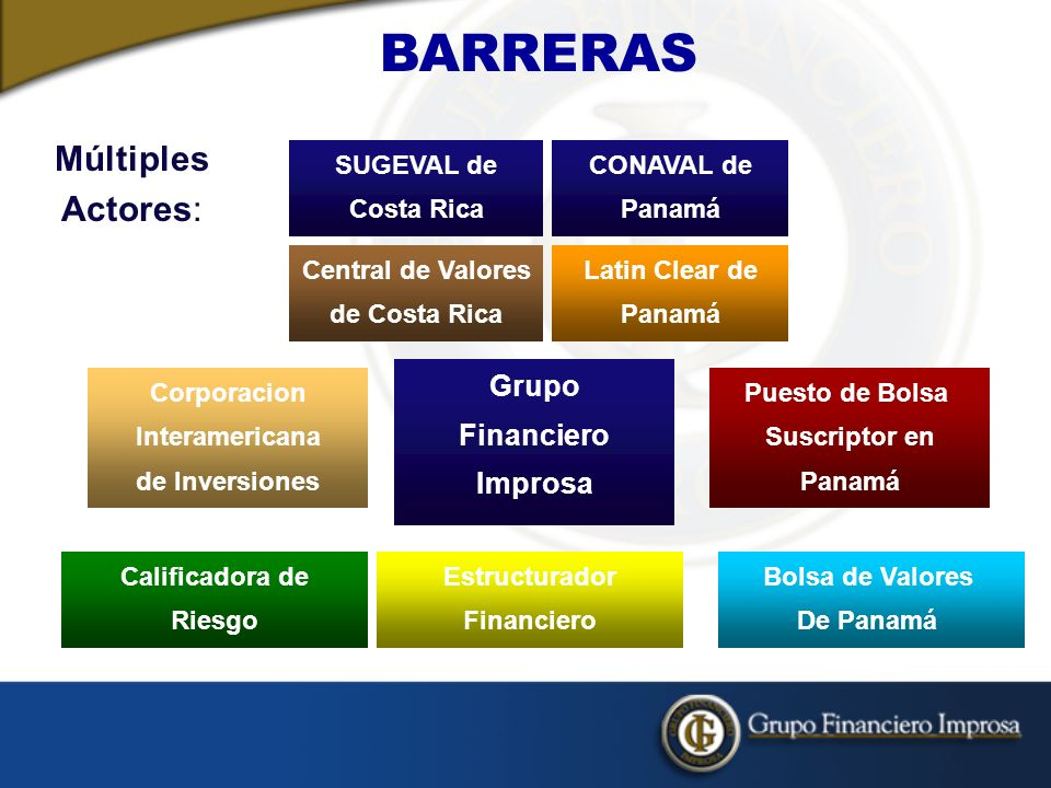 BARRERAS Múltiples Actores: Grupo Financiero Improsa SUGEVAL de