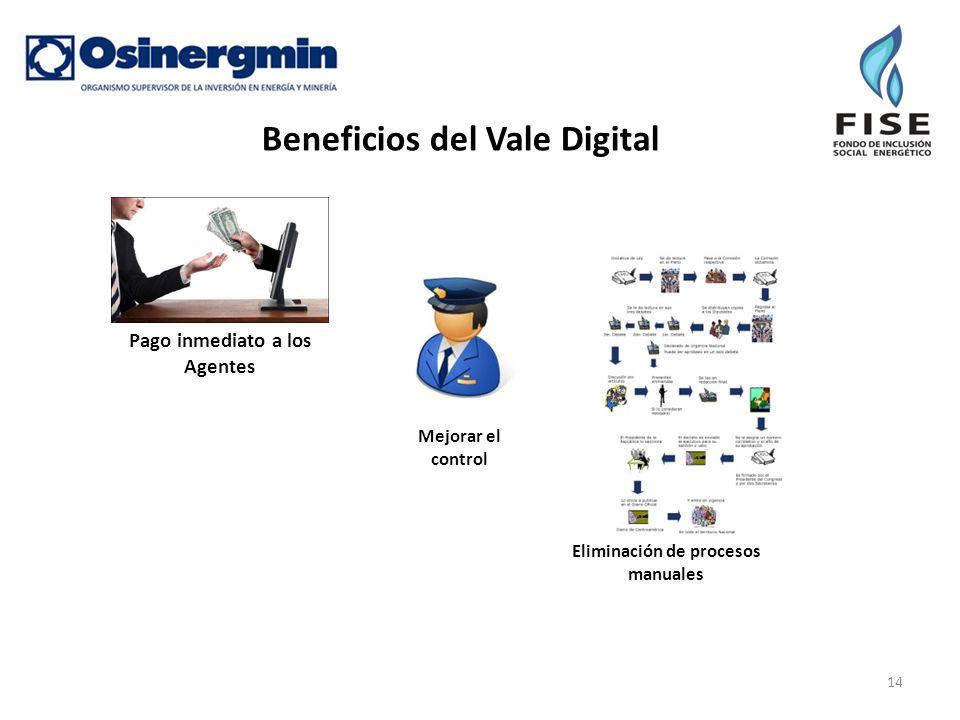 Beneficios del Vale Digital