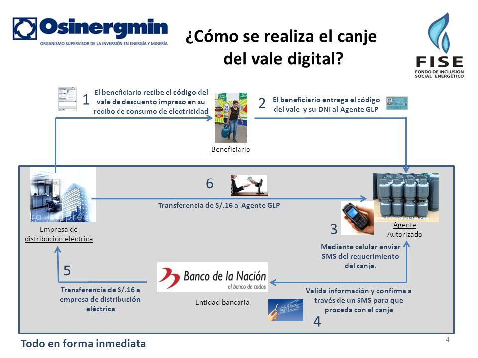 ¿Cómo se realiza el canje del vale digital