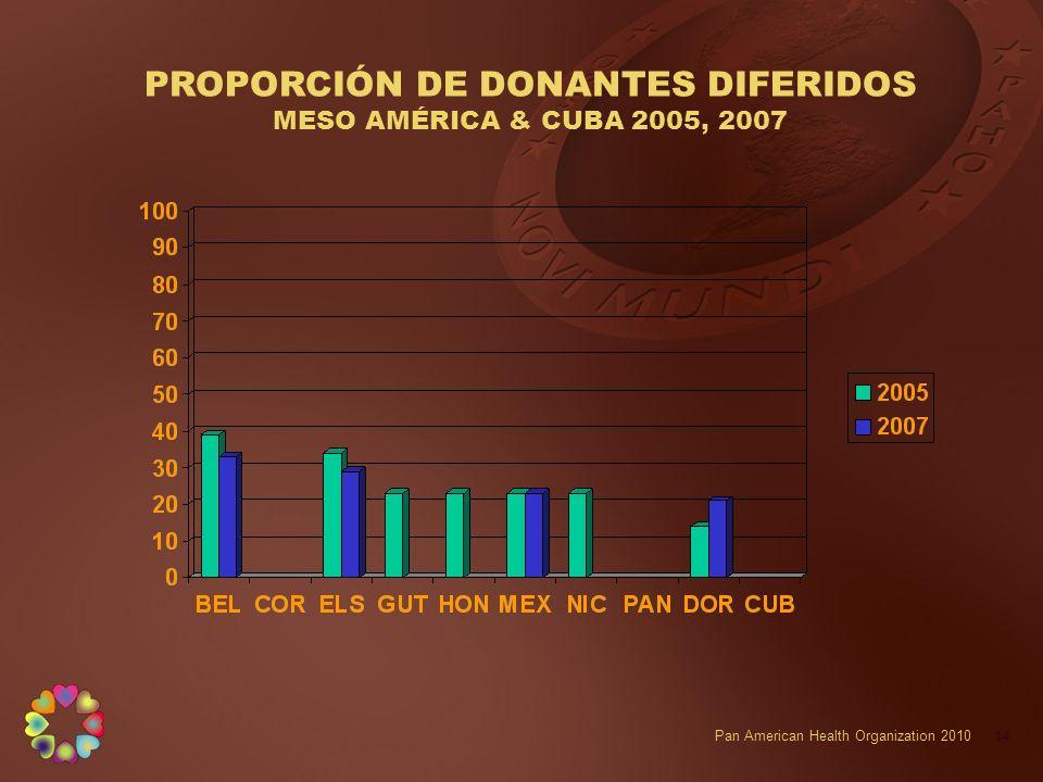 PROPORCIÓN DE DONANTES DIFERIDOS MESO AMÉRICA & CUBA 2005, 2007