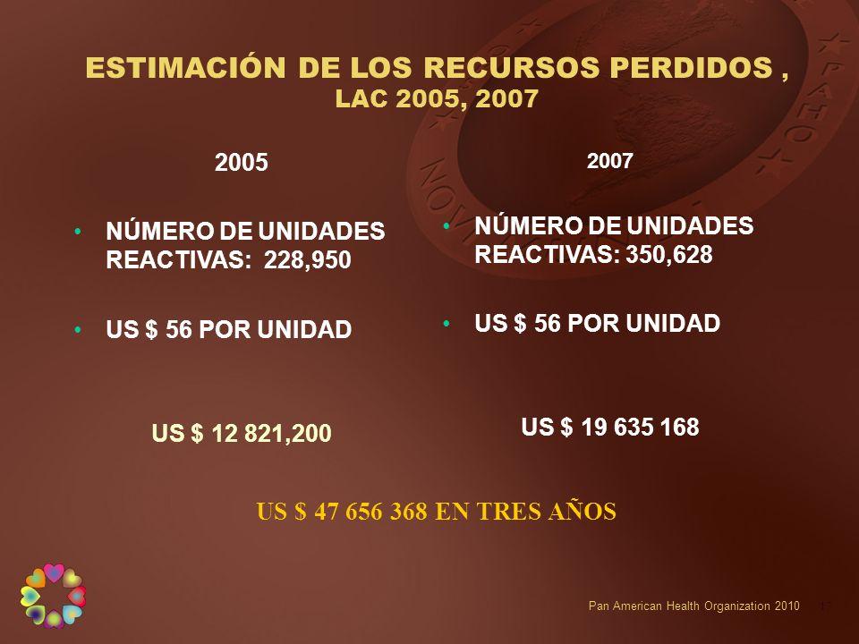 ESTIMACIÓN DE LOS RECURSOS PERDIDOS , LAC 2005, 2007