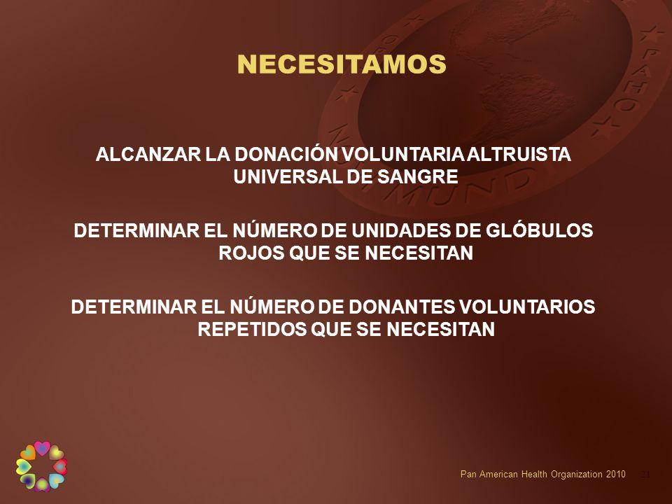 NECESITAMOS ALCANZAR LA DONACIÓN VOLUNTARIA ALTRUISTA UNIVERSAL DE SANGRE. DETERMINAR EL NÚMERO DE UNIDADES DE GLÓBULOS ROJOS QUE SE NECESITAN.