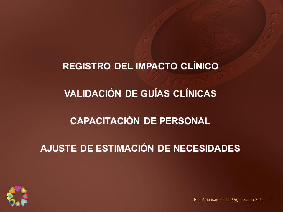 REGISTRO DEL IMPACTO CLÍNICO VALIDACIÓN DE GUÍAS CLÍNICAS