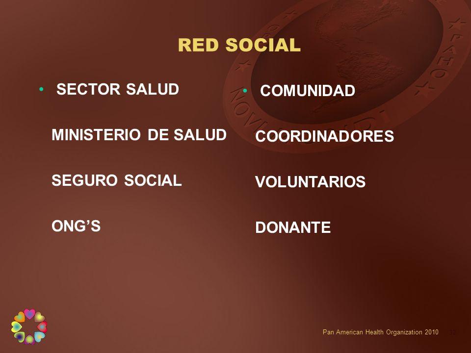 RED SOCIAL SECTOR SALUD COMUNIDAD MINISTERIO DE SALUD COORDINADORES