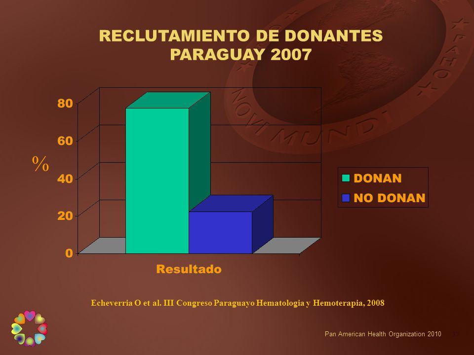 RECLUTAMIENTO DE DONANTES PARAGUAY 2007