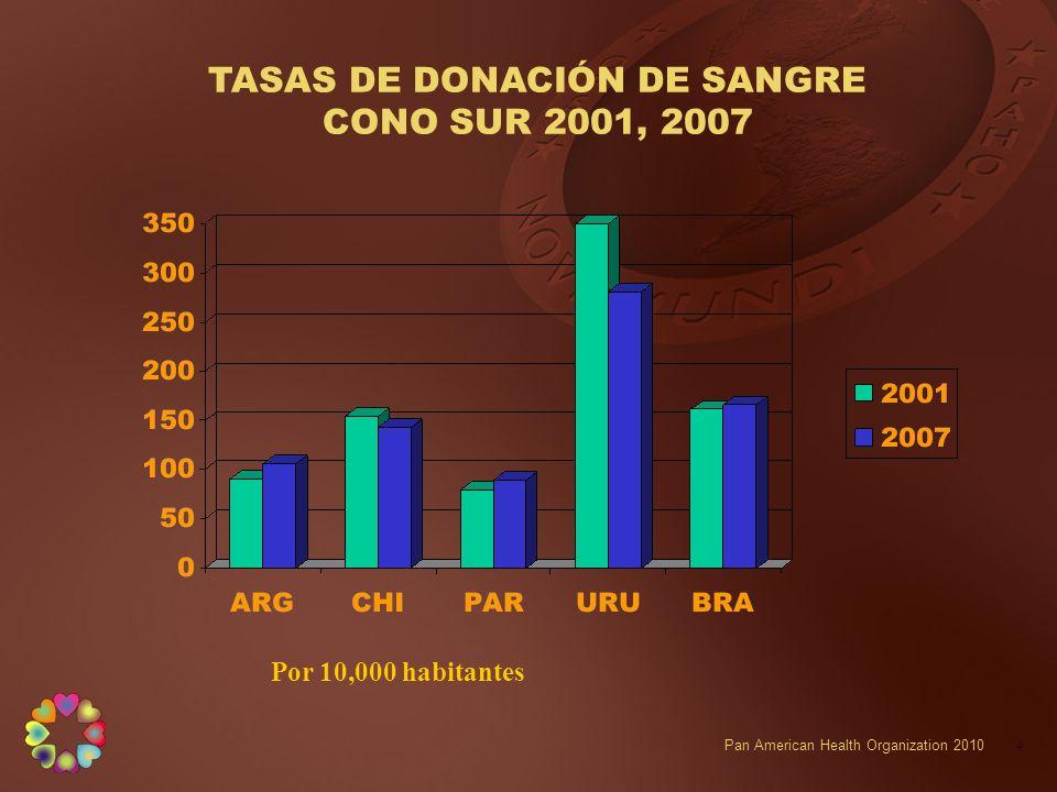 TASAS DE DONACIÓN DE SANGRE CONO SUR 2001, 2007
