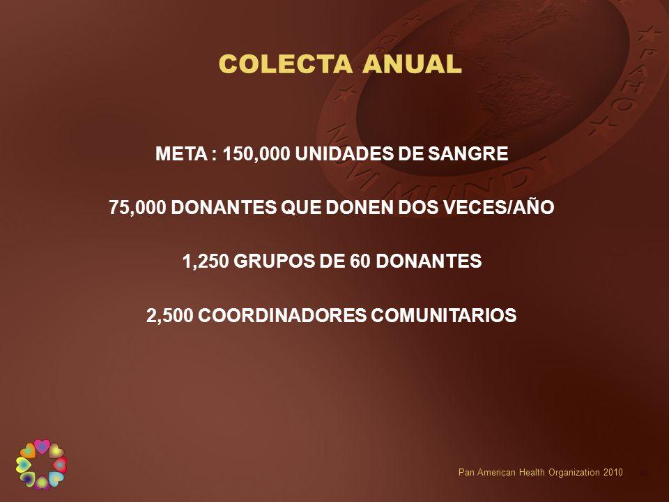 COLECTA ANUAL META : 150,000 UNIDADES DE SANGRE