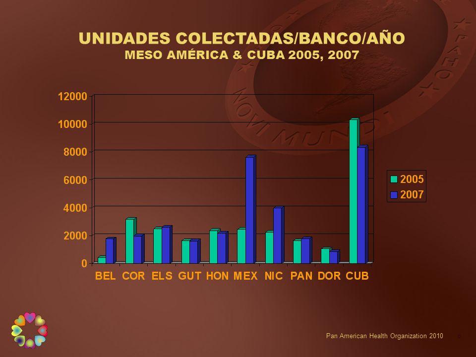 UNIDADES COLECTADAS/BANCO/AÑO MESO AMÉRICA & CUBA 2005, 2007