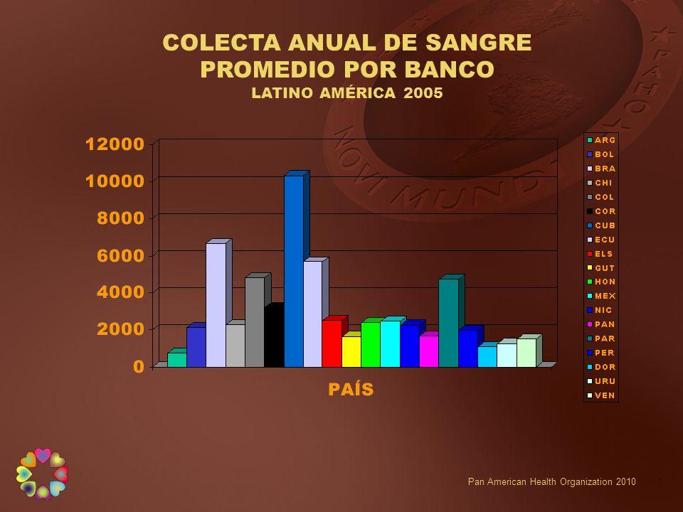 COLECTA ANUAL DE SANGRE PROMEDIO POR BANCO LATINO AMÉRICA 2005
