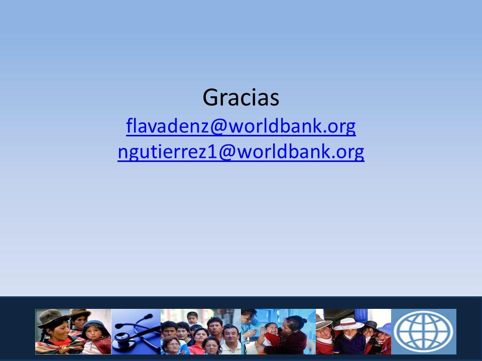 Gracias flavadenz@worldbank.org ngutierrez1@worldbank.org