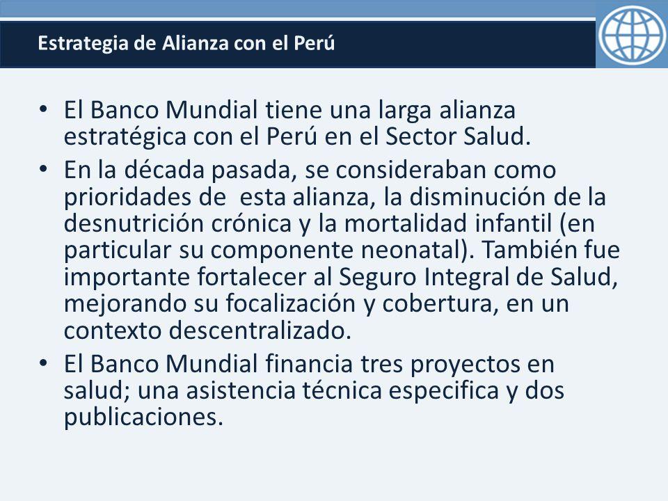 Estrategia de Alianza con el Perú