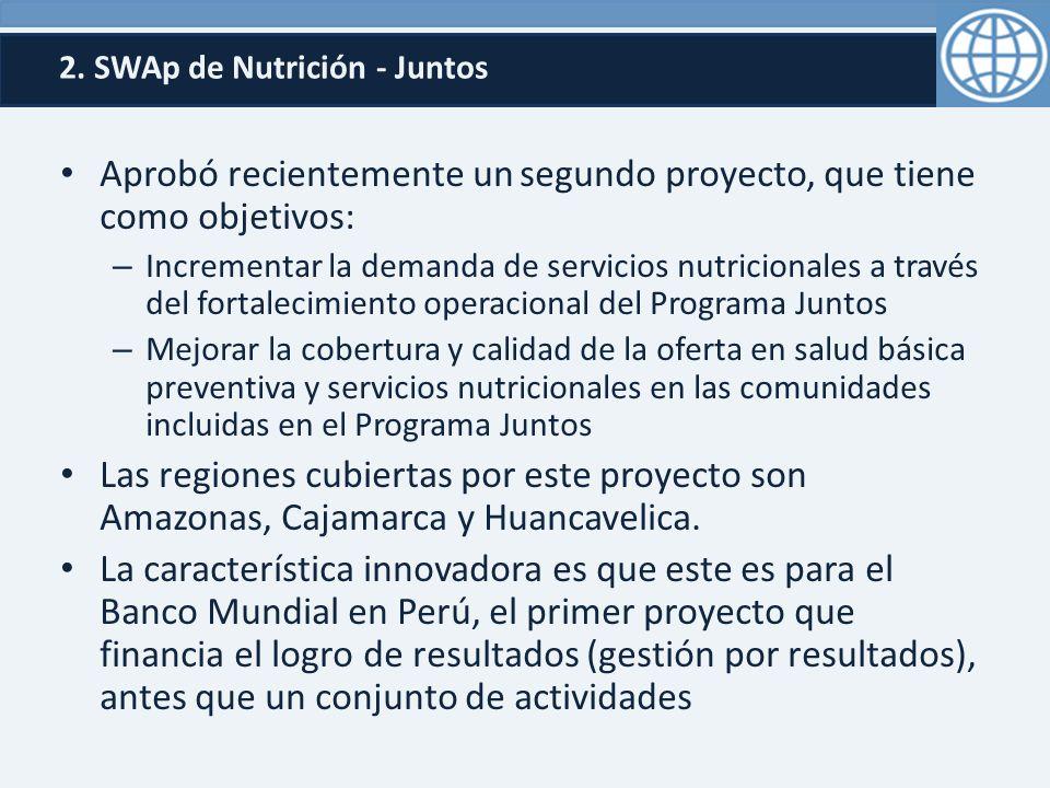2. SWAp de Nutrición - Juntos