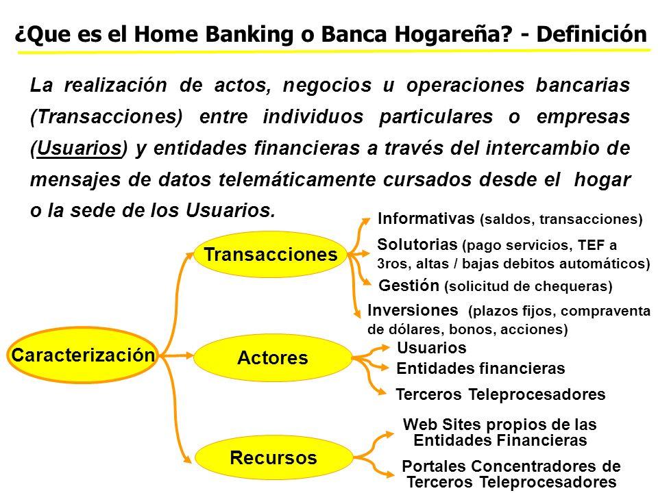 ¿Que es el Home Banking o Banca Hogareña - Definición