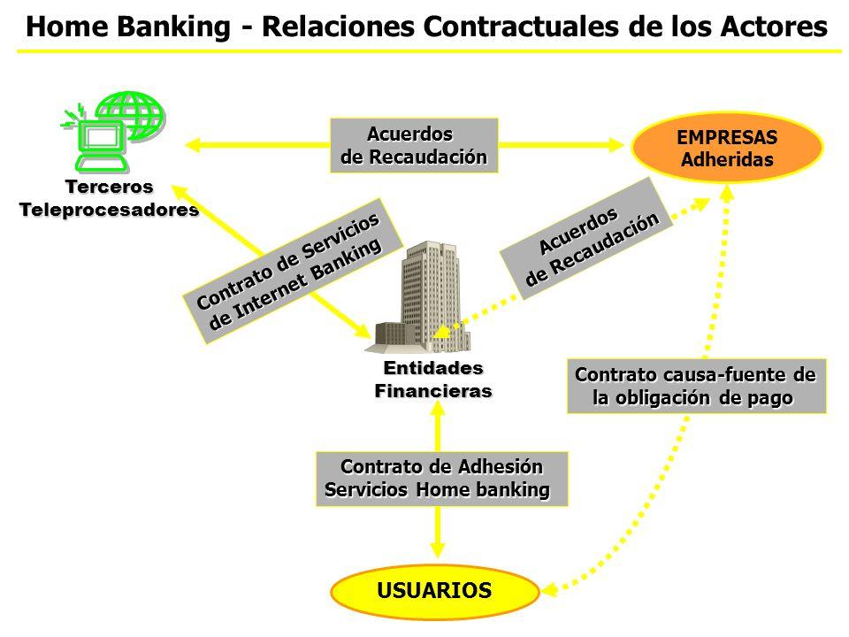 Contrato causa-fuente de Servicios Home banking