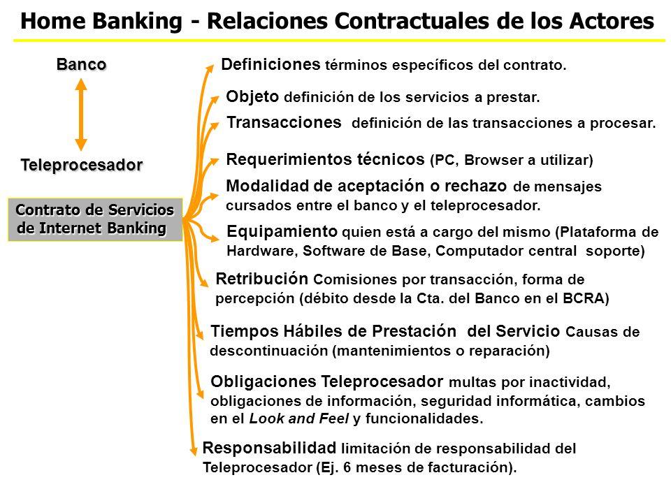 Home Banking - Relaciones Contractuales de los Actores