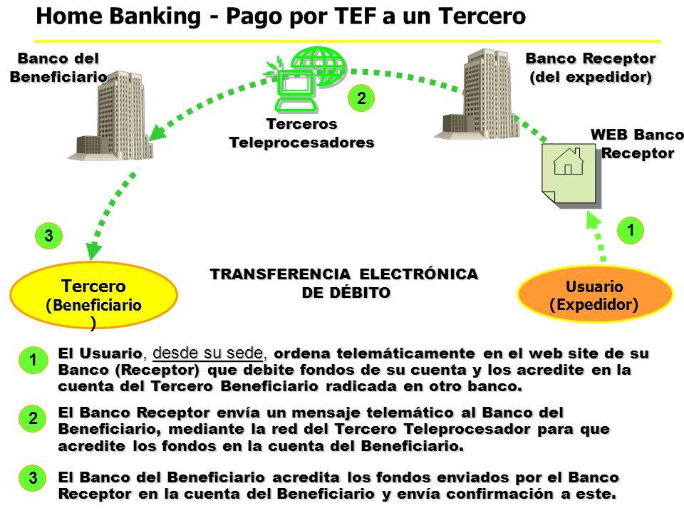 Home Banking - Pago por TEF a un Tercero