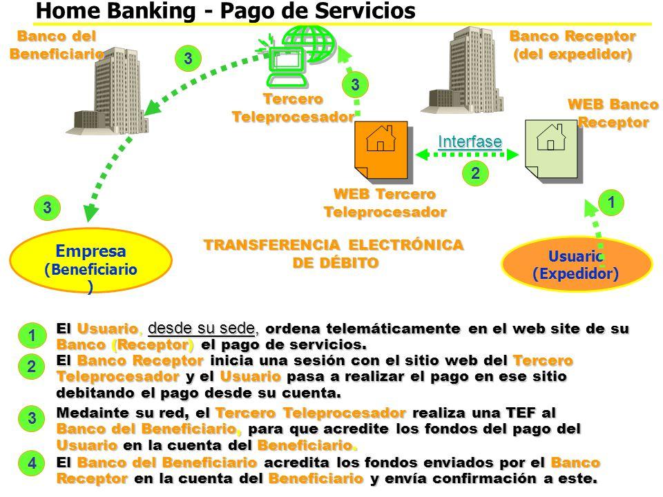 Home Banking - Pago de Servicios
