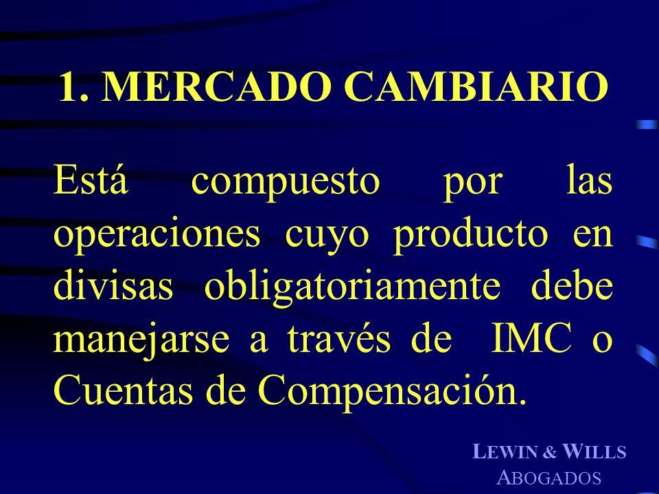 1. MERCADO CAMBIARIO