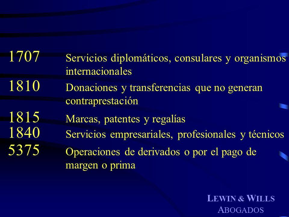 1707 Servicios diplomáticos, consulares y organismos internacionales
