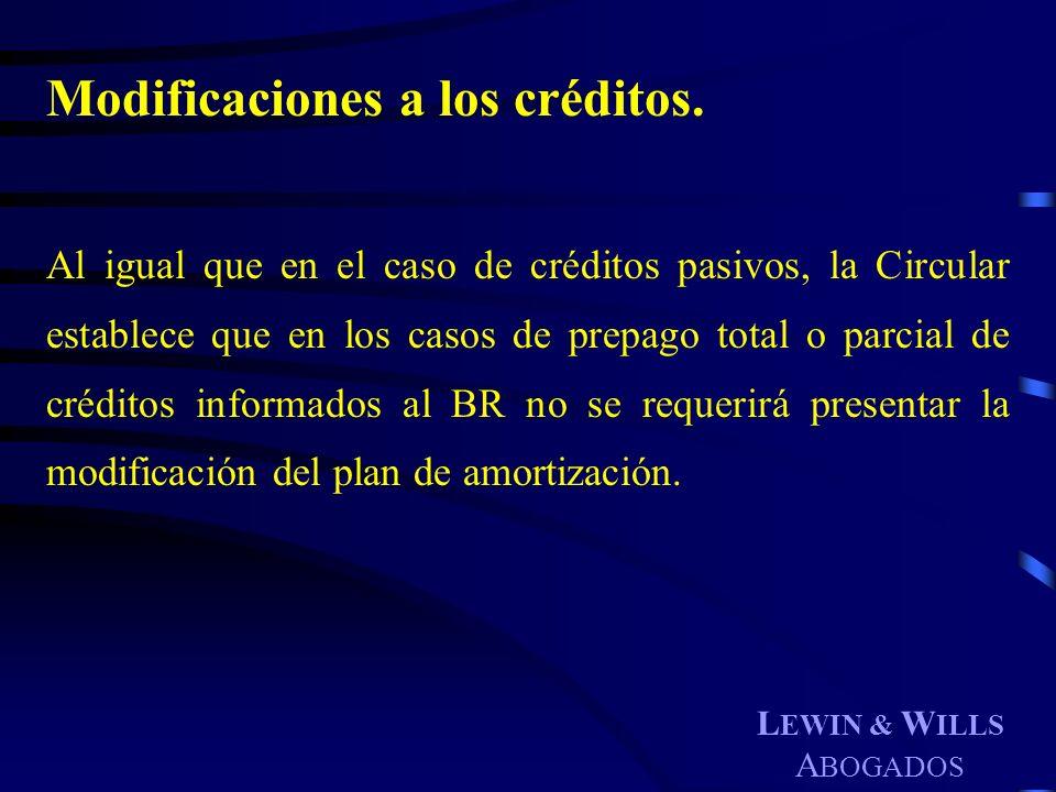 Modificaciones a los créditos.