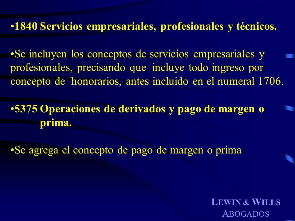 1840 Servicios empresariales, profesionales y técnicos.