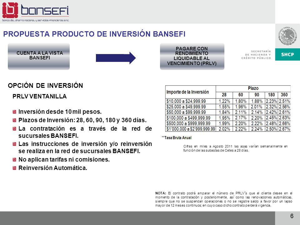 PROPUESTA PRODUCTO DE INVERSIÓN BANSEFI