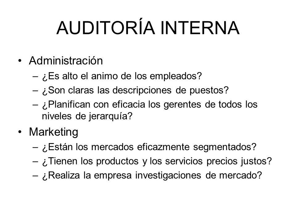 AUDITORÍA INTERNA Administración Marketing