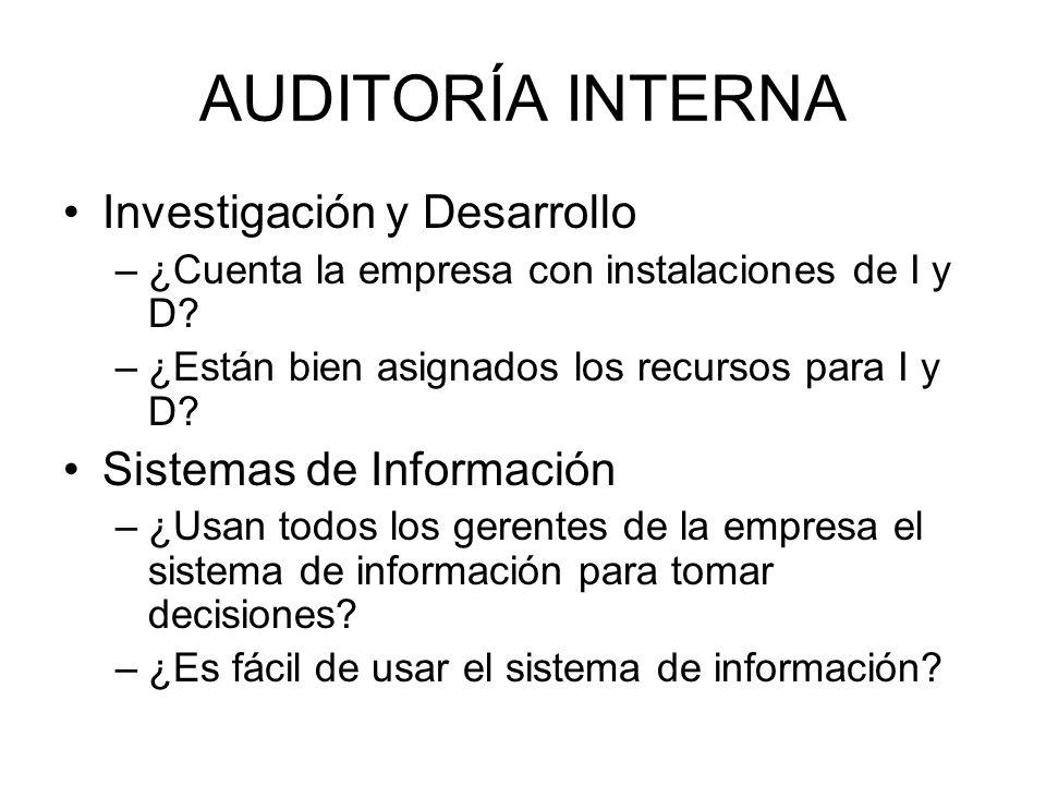 AUDITORÍA INTERNA Investigación y Desarrollo Sistemas de Información