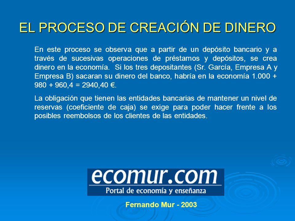 EL PROCESO DE CREACIÓN DE DINERO