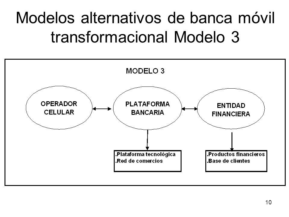 Modelos alternativos de banca móvil transformacional Modelo 3