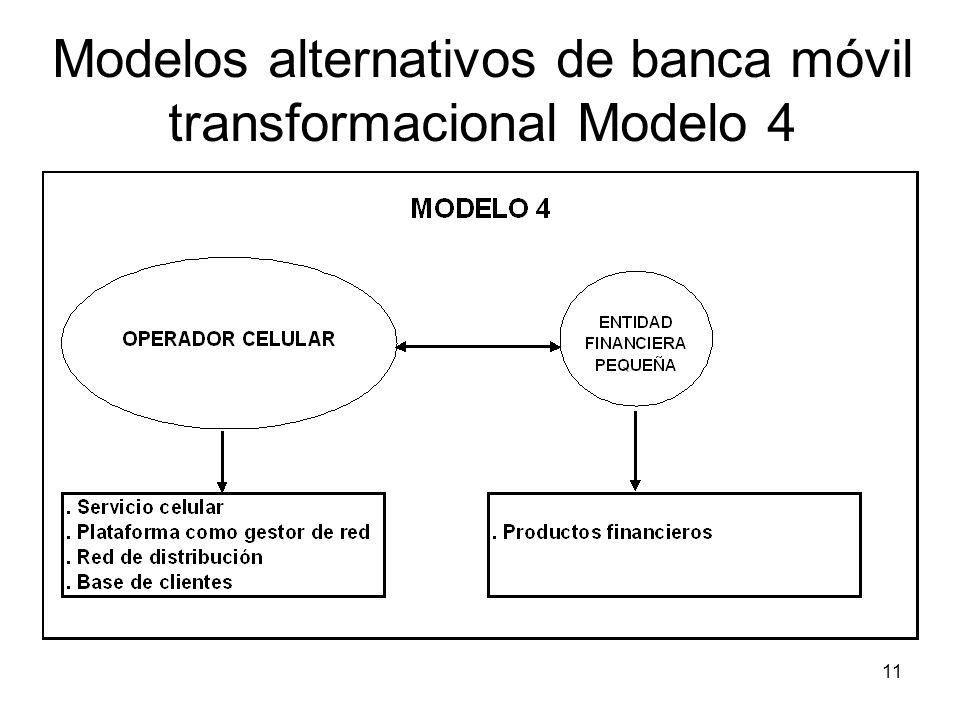 Modelos alternativos de banca móvil transformacional Modelo 4