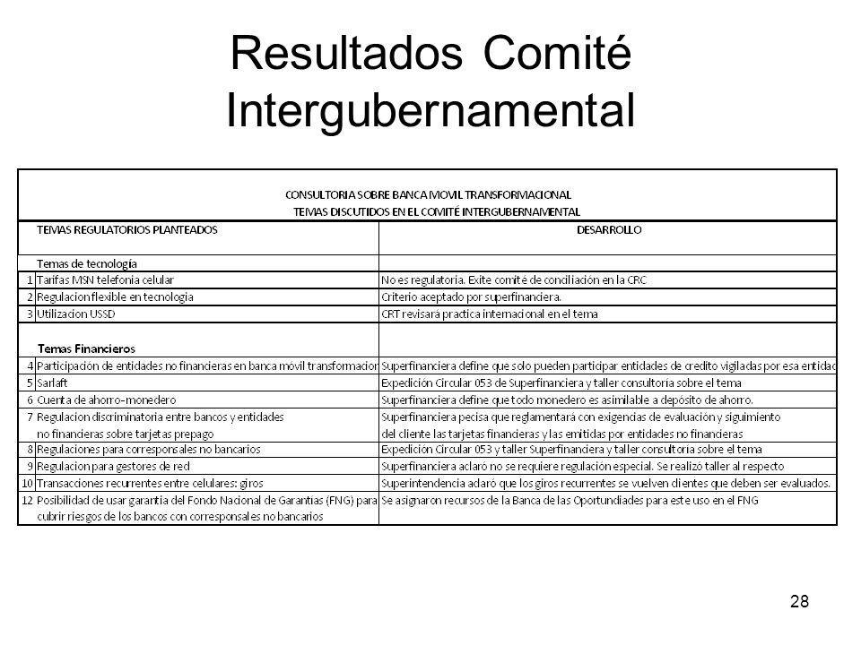 Resultados Comité Intergubernamental