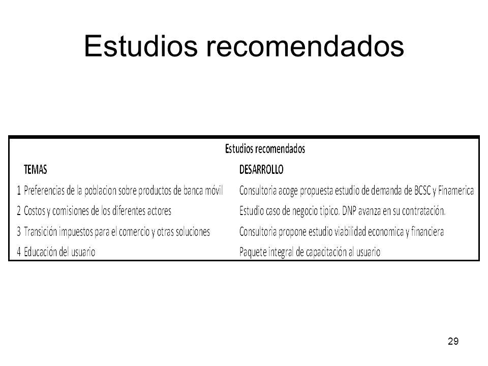 Estudios recomendados