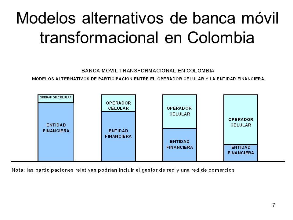 Modelos alternativos de banca móvil transformacional en Colombia