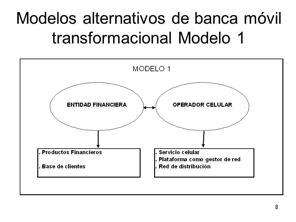 Modelos alternativos de banca móvil transformacional Modelo 1