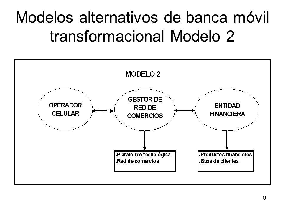 Modelos alternativos de banca móvil transformacional Modelo 2