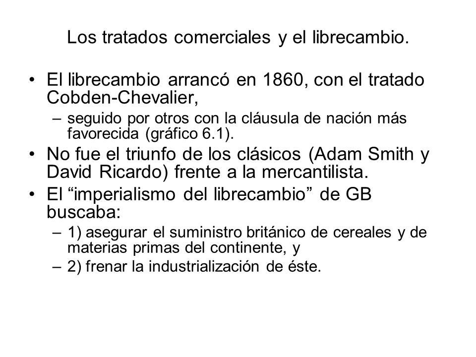 Los tratados comerciales y el librecambio.