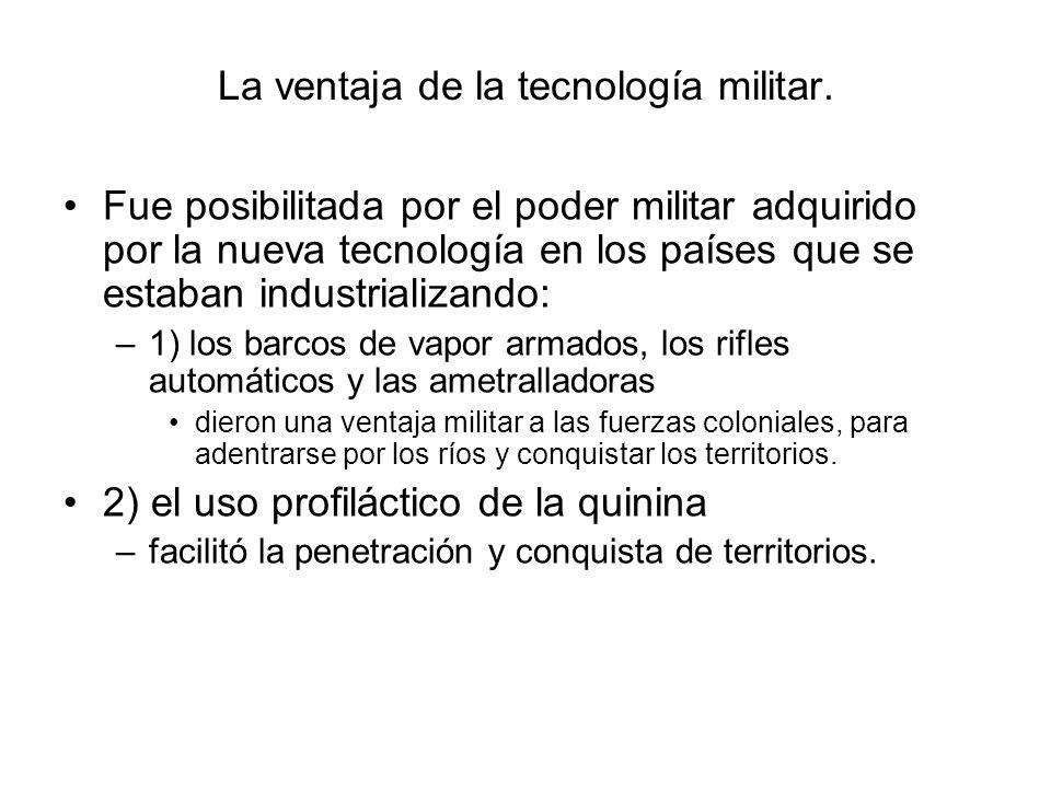 La ventaja de la tecnología militar.