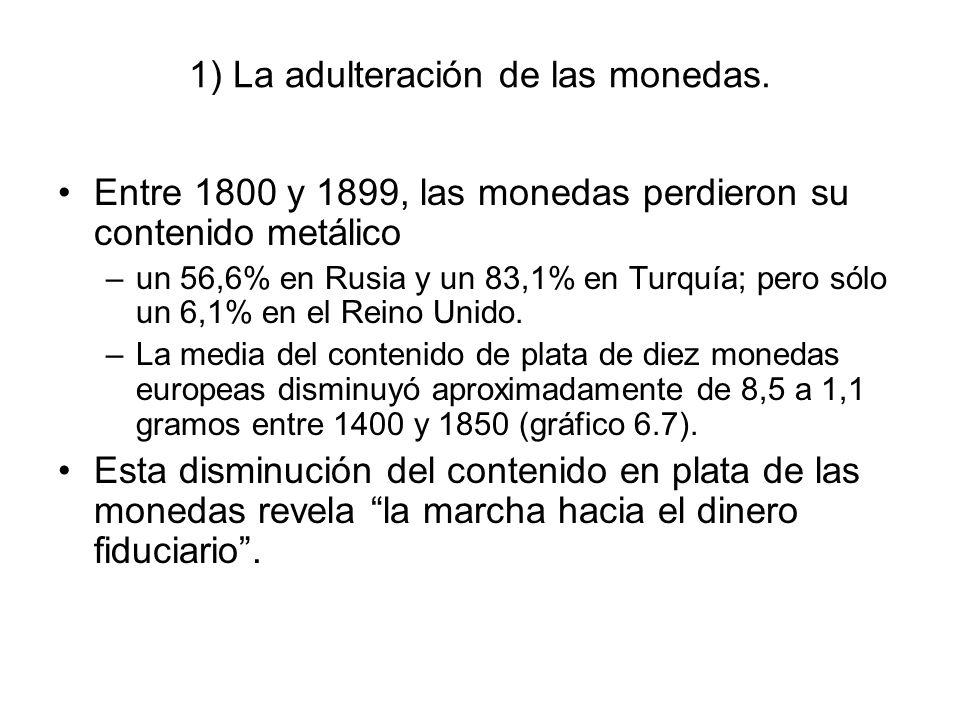 1) La adulteración de las monedas.