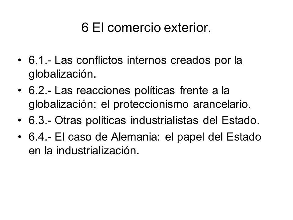6 El comercio exterior. 6.1.- Las conflictos internos creados por la globalización.