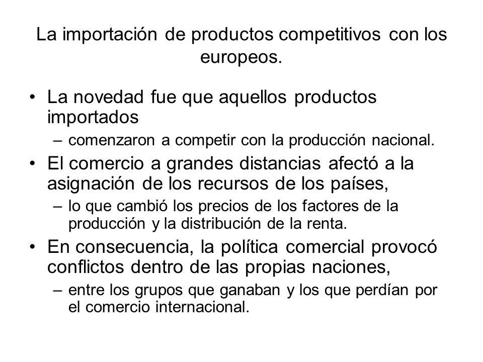 La importación de productos competitivos con los europeos.