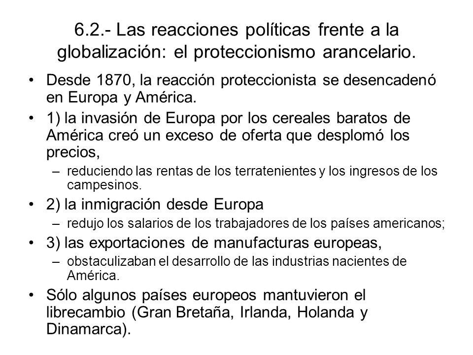 6.2.- Las reacciones políticas frente a la globalización: el proteccionismo arancelario.