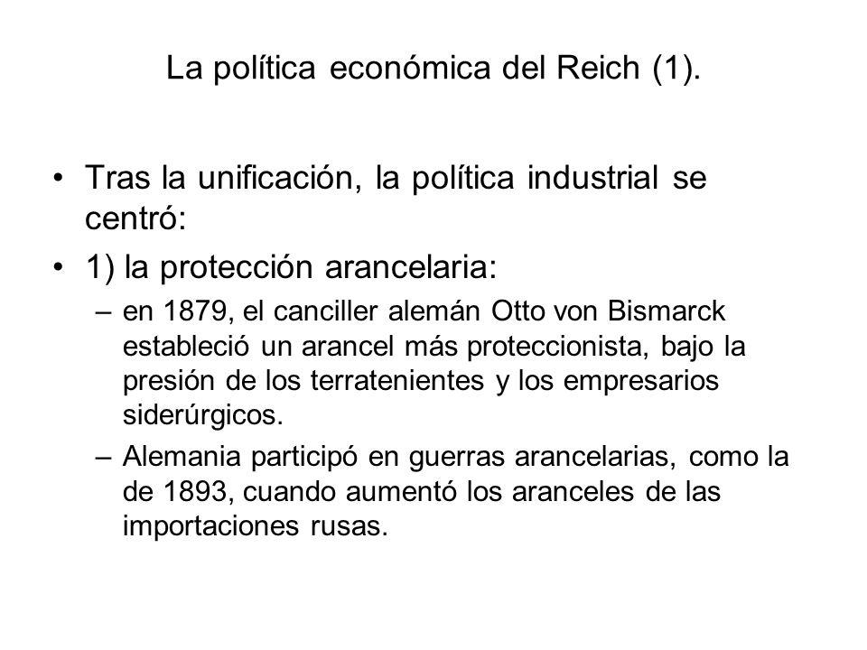 La política económica del Reich (1).
